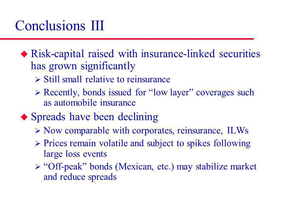 Conclusions III Risk-capital raised with insurance-linked securities has grown significantly Still small relative to reinsurance Recently, bonds issued for low layer coverages such as automobile insurance Spreads have been declining Now comparable with corporates, reinsurance, ILWs Prices remain volatile and subject to spikes following large loss events Off-peak bonds (Mexican, etc.) may stabilize market and reduce spreads