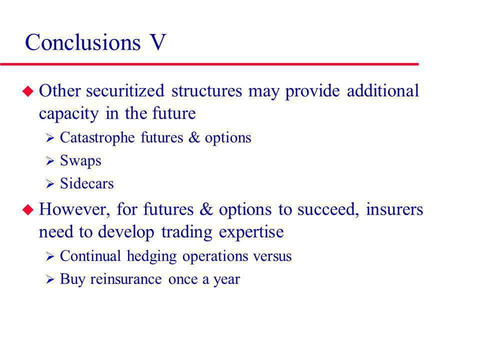 Conclusions V Other securitized structures may provide additional capacity in the future Catastrophe futures & options Swaps Sidecars However, for futures & options to succeed, insurers need to develop trading expertise Continual hedging operations versus Buy reinsurance once a year