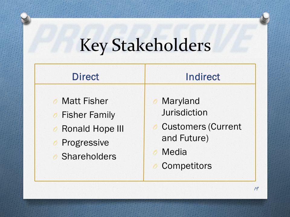 Key Stakeholders Direct Indirect 19 O Matt Fisher O Fisher Family O Ronald Hope III O Progressive O Shareholders O Maryland Jurisdiction O Customers (Current and Future) O Media O Competitors
