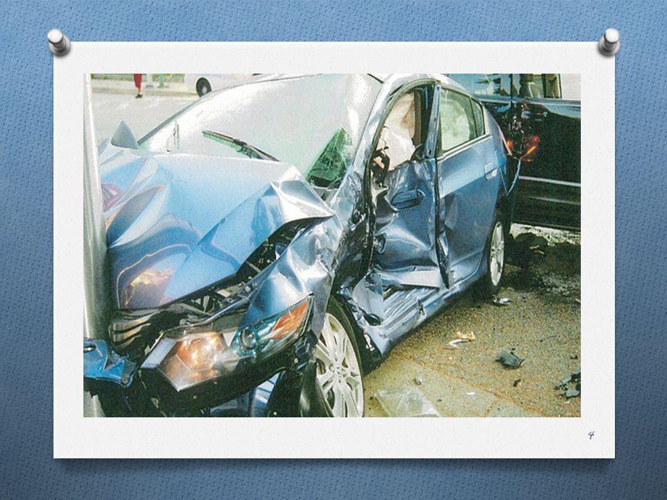Automobile Insurance O Why settle.