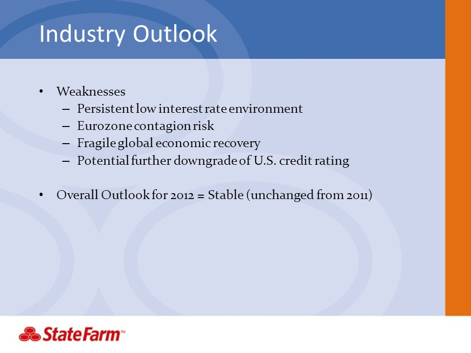 Industry Outlook Weaknesses – Persistent low interest rate environment – Eurozone contagion risk – Fragile global economic recovery – Potential further downgrade of U.S.