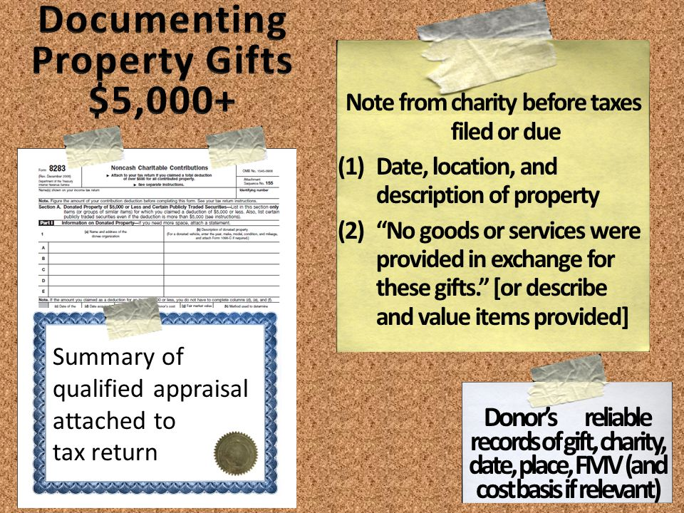 Summary of qualified appraisal attached to tax return Note from charity before taxes filed or due (1)Date, location, and description of property (2)No goods or services were provided in exchange for these gifts.