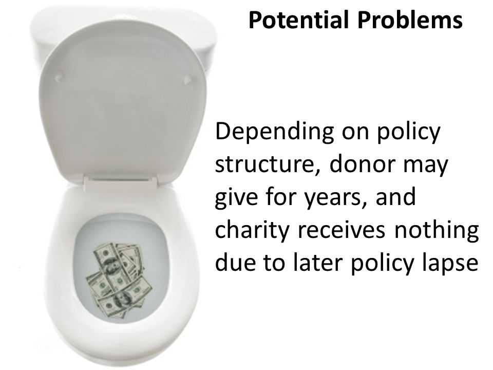 Depending on policy structure, donor may give for years, and charity receives nothing due to later policy lapse Potential Problems