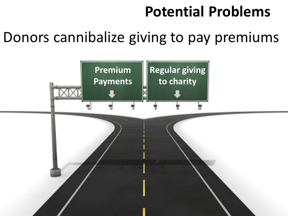 Donors cannibalize giving to pay premiums Potential Problems Regular giving to charity Premium Payments