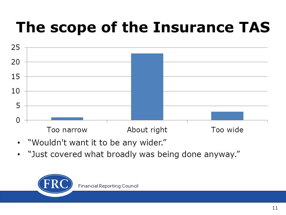 The scope of the Insurance TAS Wouldn t want it to be any wider.