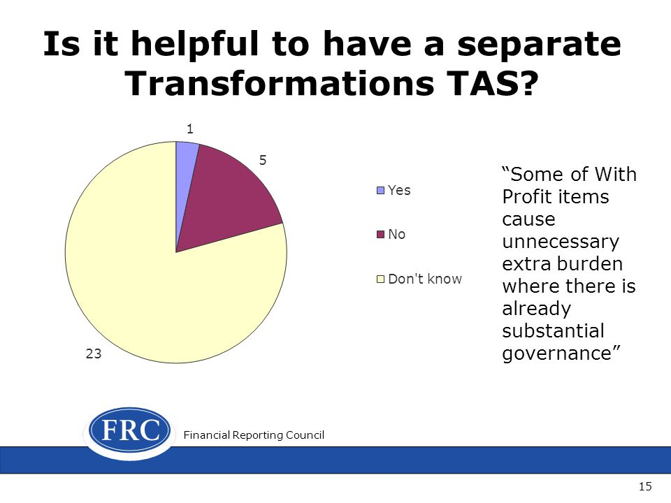 Is it helpful to have a separate Transformations TAS? Some of With Profit items cause unnecessary extra burden where there is already substantial gove