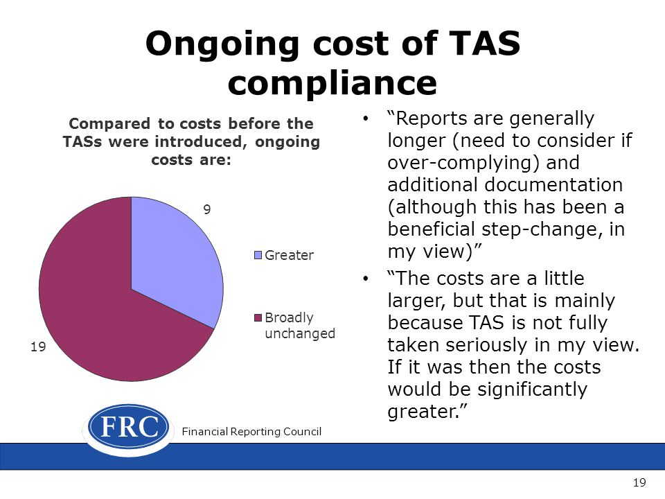 Ongoing cost of TAS compliance 19 Reports are generally longer (need to consider if over-complying) and additional documentation (although this has be