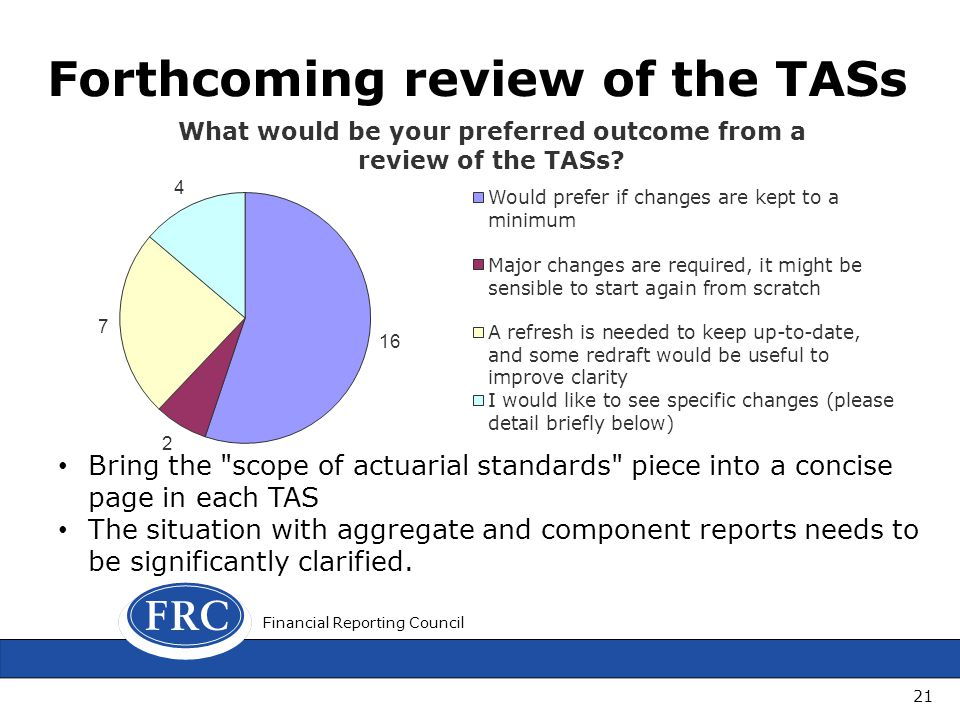 Forthcoming review of the TASs 21 Bring the scope of actuarial standards piece into a concise page in each TAS The situation with aggregate and component reports needs to be significantly clarified.