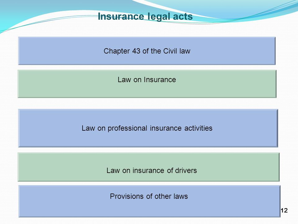 Insurance legal acts Chapter 43 of the Civil law Law on Insurance Law on professional insurance activities Law on insurance of drivers Provisions of o