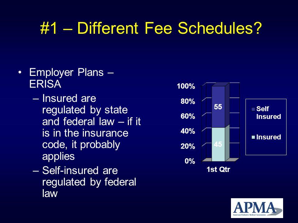 #1 – Different Fee Schedules.