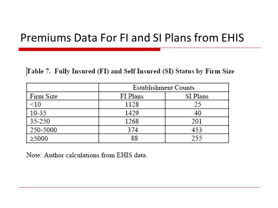 Premiums Data For FI and SI Plans from EHIS
