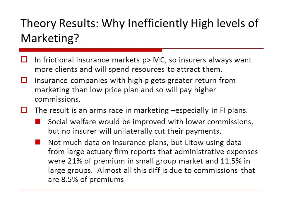 Theory Results: Why Inefficiently High levels of Marketing.