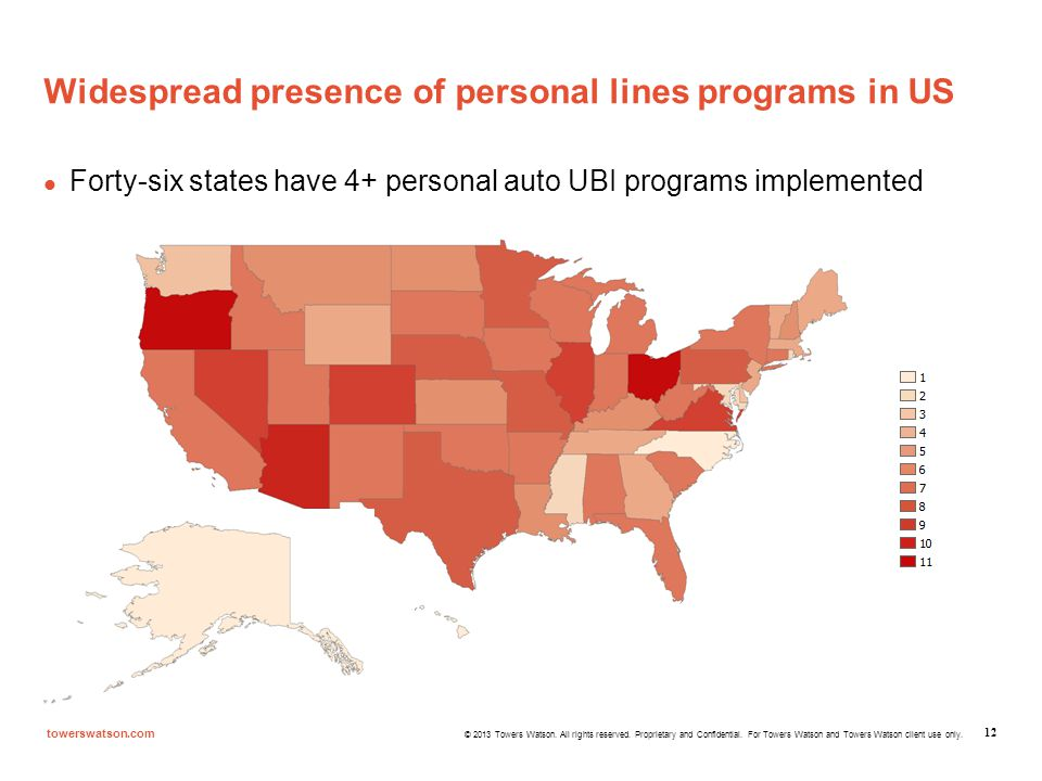 towerswatson.com 12 Widespread presence of personal lines programs in US Forty-six states have 4+ personal auto UBI programs implemented