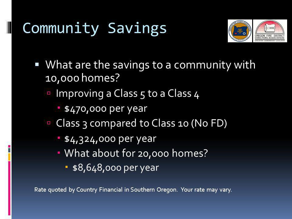 Community Savings What are the savings to a community with 10,000 homes.