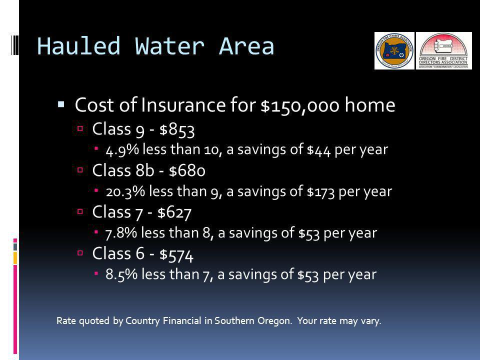 Hauled Water Area Cost of Insurance for $150,000 home Class 9 - $853 4.9% less than 10, a savings of $44 per year Class 8b - $680 20.3% less than 9, a savings of $173 per year Class 7 - $627 7.8% less than 8, a savings of $53 per year Class 6 - $574 8.5% less than 7, a savings of $53 per year Rate quoted by Country Financial in Southern Oregon.