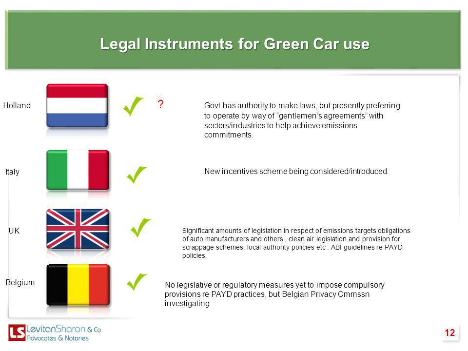 12 Legal Instruments for Green Car use UK Holland Belgium Italy New incentives scheme being considered/introduced. Significant amounts of legislation