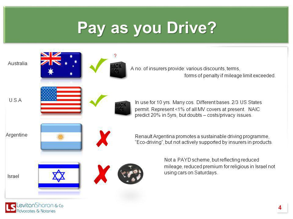 Pay as you Drive? ? A no. of insurers provide: various discounts, terms, forms of penalty if mileage limit exceeded. In use for 10 yrs. Many cos. Diff