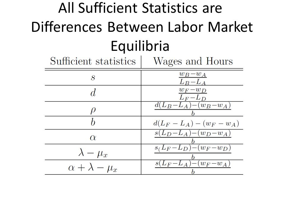 All Sufficient Statistics are Differences Between Labor Market Equilibria