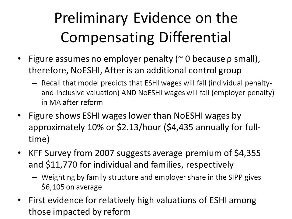 Preliminary Evidence on the Compensating Differential Figure assumes no employer penalty (~ 0 because ρ small), therefore, NoESHI, After is an additio