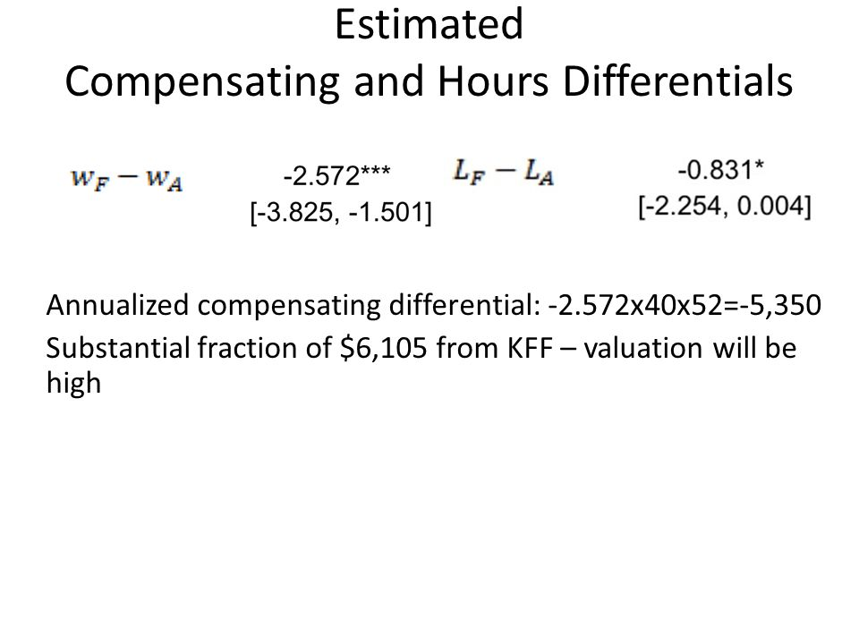Estimated Compensating and Hours Differentials Annualized compensating differential: -2.572x40x52=-5,350 Substantial fraction of $6,105 from KFF – val