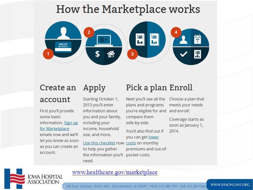 www.healthcare.gov/marketplace