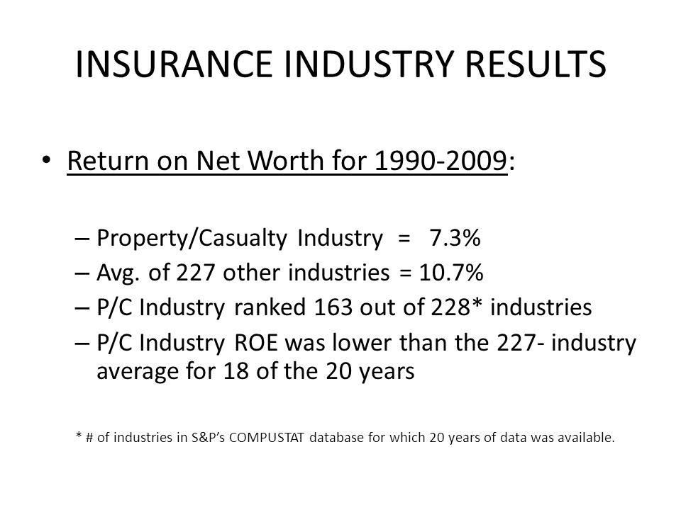 INSURANCE INDUSTRY RESULTS Return on Net Worth for 1990-2009: – Property/Casualty Industry = 7.3% – Avg.