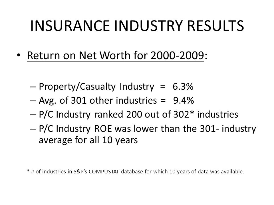 INSURANCE INDUSTRY RESULTS Return on Net Worth for 2000-2009: – Property/Casualty Industry = 6.3% – Avg.
