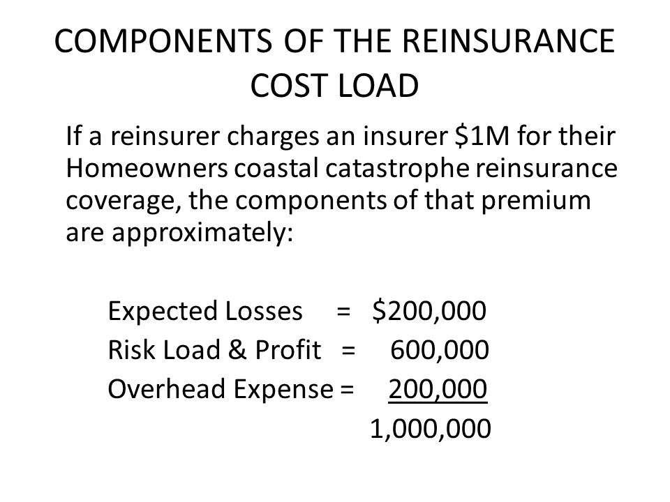 COMPONENTS OF THE REINSURANCE COST LOAD If a reinsurer charges an insurer $1M for their Homeowners coastal catastrophe reinsurance coverage, the components of that premium are approximately: Expected Losses = $200,000 Risk Load & Profit = 600,000 Overhead Expense = 200,000 1,000,000