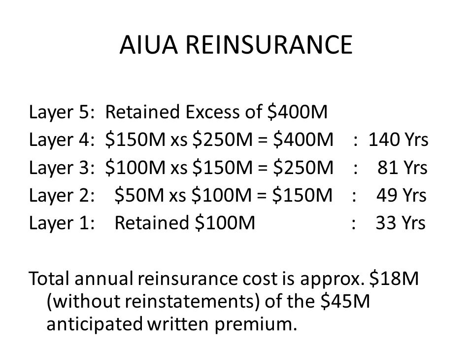 AIUA REINSURANCE Layer 5: Retained Excess of $400M Layer 4: $150M xs $250M = $400M : 140 Yrs Layer 3: $100M xs $150M = $250M : 81 Yrs Layer 2: $50M xs $100M = $150M : 49 Yrs Layer 1: Retained $100M : 33 Yrs Total annual reinsurance cost is approx.