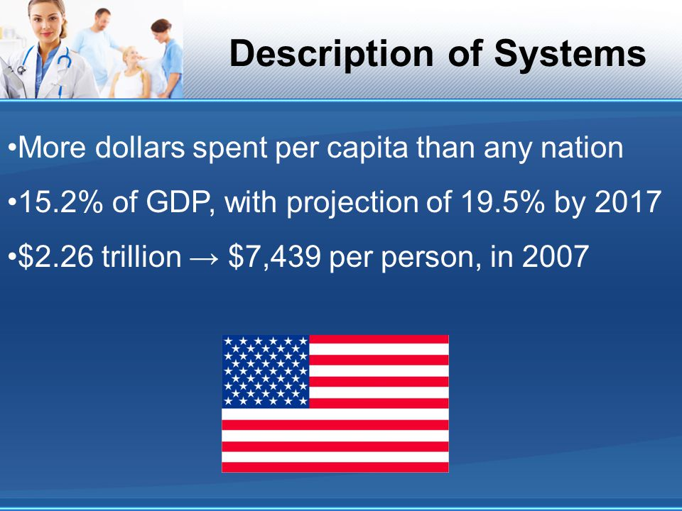 Description of Systems More dollars spent per capita than any nation 15.2% of GDP, with projection of 19.5% by 2017 $2.26 trillion $7,439 per person,