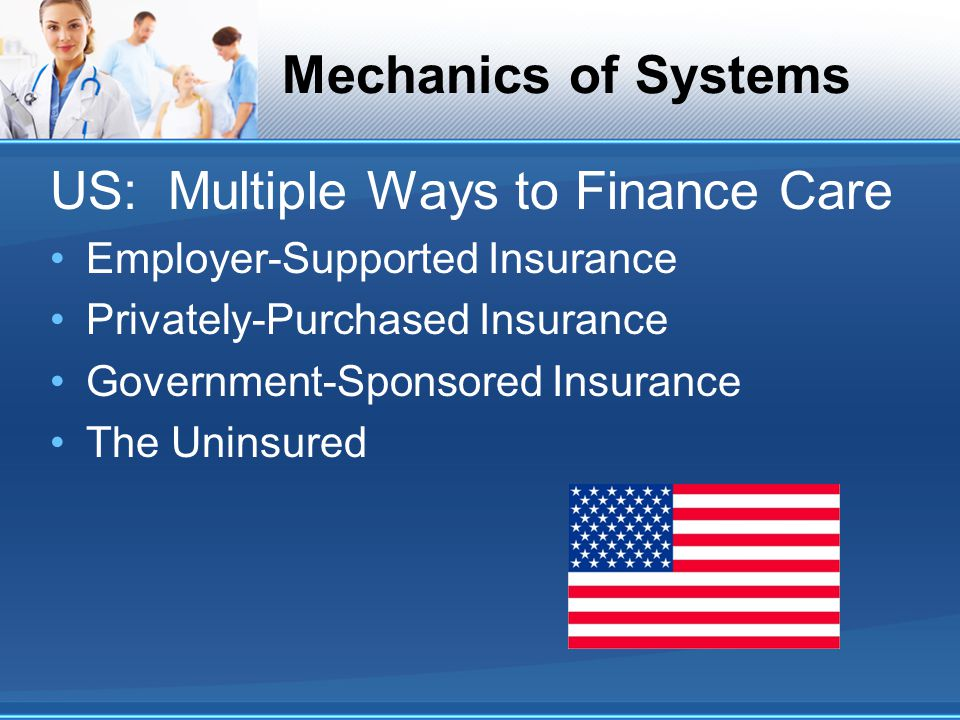 Mechanics of Systems US: Multiple Ways to Finance Care Employer-Supported Insurance Privately-Purchased Insurance Government-Sponsored Insurance The Uninsured