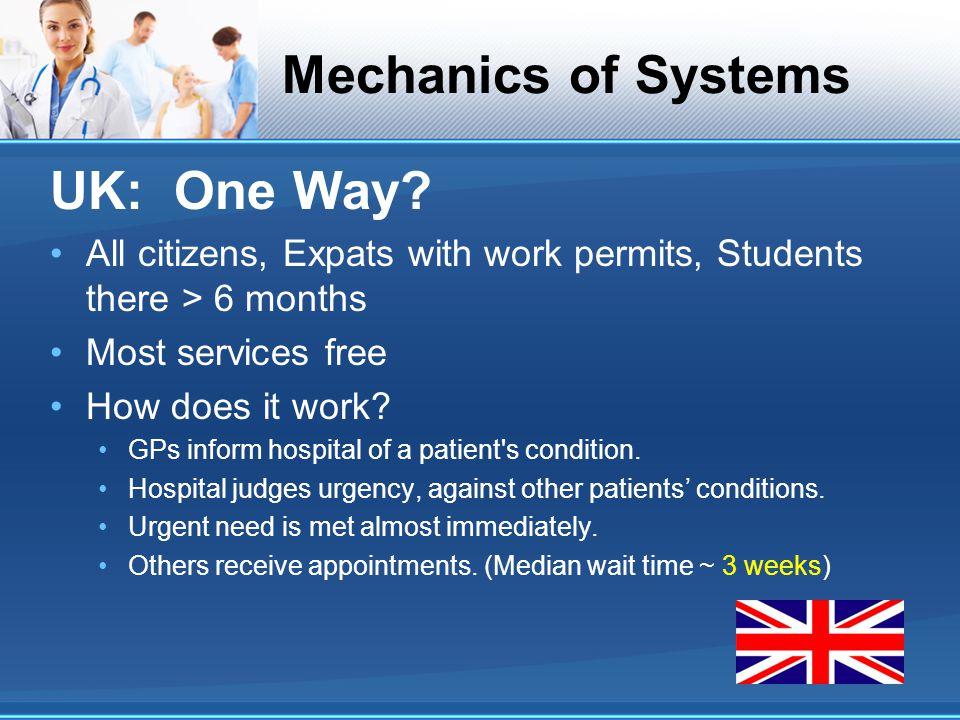 Mechanics of Systems UK: One Way.