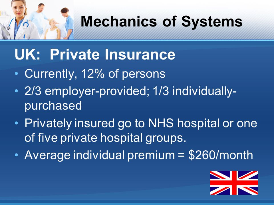 Mechanics of Systems UK: Private Insurance Currently, 12% of persons 2/3 employer-provided; 1/3 individually- purchased Privately insured go to NHS ho