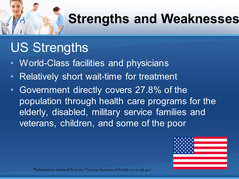 Strengths and Weaknesses US Strengths World-Class facilities and physicians Relatively short wait-time for treatment Government directly covers 27.8% of the population through health care programs for the elderly, disabled, military service families and veterans, children, and some of the poor *Information obtained from the National Institute of Health www.nih.gov/