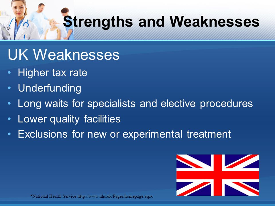 Strengths and Weaknesses UK Weaknesses Higher tax rate Underfunding Long waits for specialists and elective procedures Lower quality facilities Exclusions for new or experimental treatment *National Health Service http://www.nhs.uk/Pages/homepage.aspx