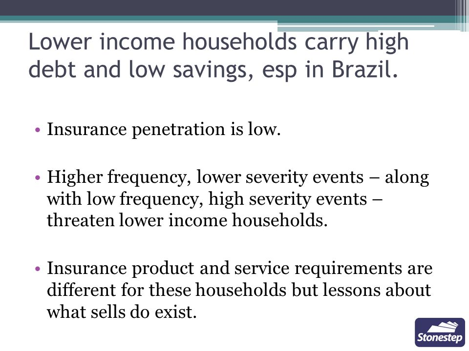 Lower income households carry high debt and low savings, esp in Brazil.
