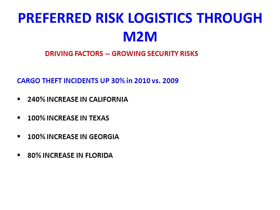 PREFERRED RISK LOGISTICS THROUGH M2M DRIVING FACTORS -- GROWING SECURITY RISKS THEFT RATES INCREASE AS THE ECONOMY DETERIORATES – LOWER RETAIL SALES & HIGHER UE = HIGHER THEFT RATE THEFT RATES ARE HIGHER ON SATURDAY, SUNDAY & MONDAY DUE TO WEEKEND TERMINAL USE THEFT RATES ARE HIGHER IN AUGUST & SEPTEMBER -- CHRISTMAS SHIPPING SEASON THEFT RATES RISE IN NOVEMBER & DECEMBER - HIGHER WH INVENTORY DUE TO CHRISTMAS SEASON Data derived from CARGO NET 2010 CARGO THEFT REPORT