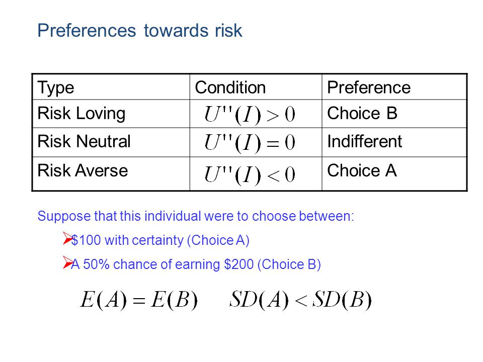 Preferences towards risk TypeConditionPreference Risk LovingChoice B Risk NeutralIndifferent Risk AverseChoice A Suppose that this individual were to