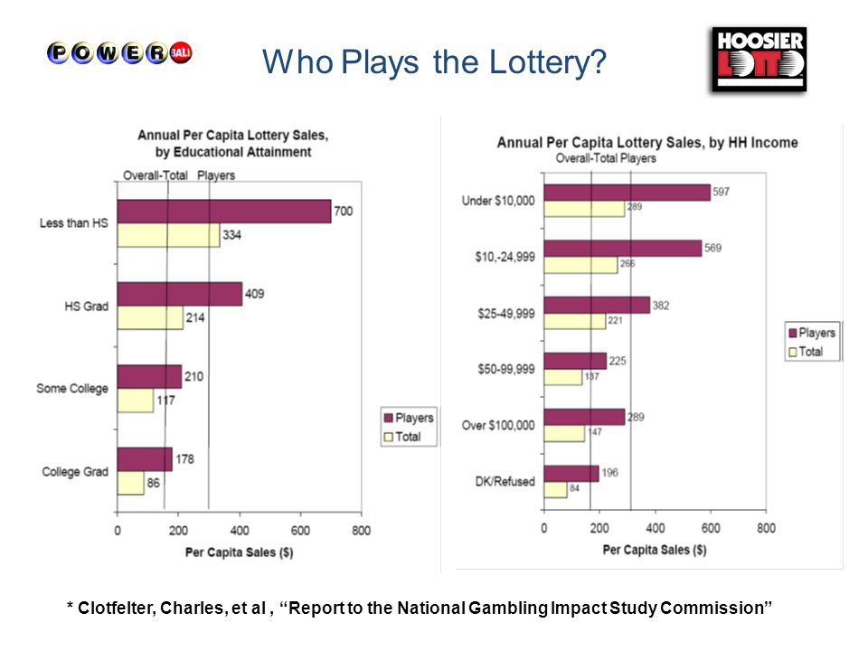 Who Plays the Lottery? * Clotfelter, Charles, et al, Report to the National Gambling Impact Study Commission