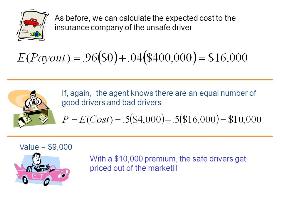 If, again, the agent knows there are an equal number of good drivers and bad drivers As before, we can calculate the expected cost to the insurance co