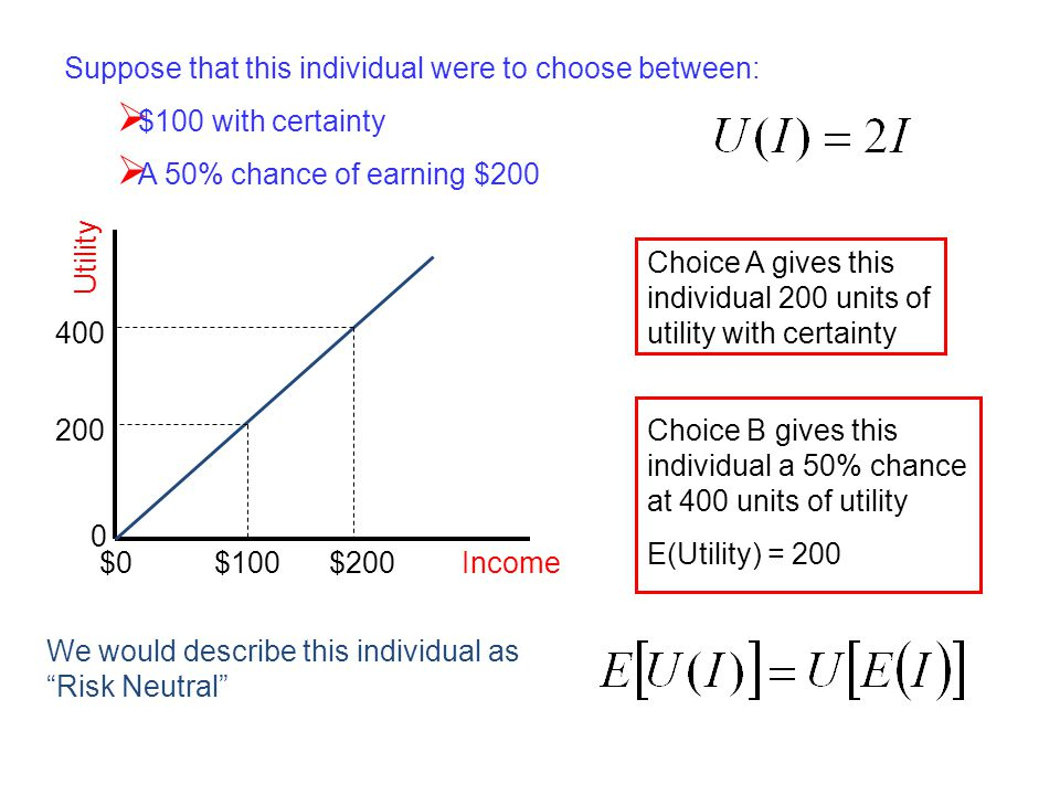 Utility Income Suppose that this individual were to choose between: $100 with certainty A 50% chance of earning $200 Choice A gives this individual 20