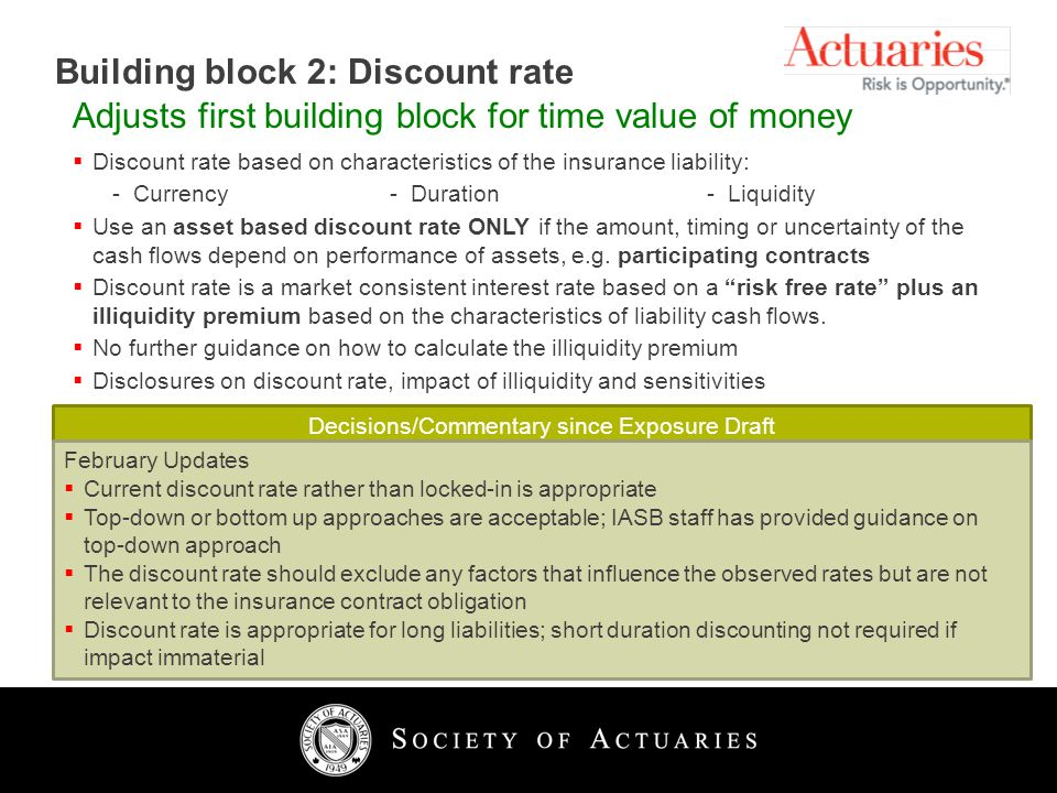 7 Building block 2: Discount rate Discount rate based on characteristics of the insurance liability: - Currency- Duration- Liquidity Use an asset based discount rate ONLY if the amount, timing or uncertainty of the cash flows depend on performance of assets, e.g.