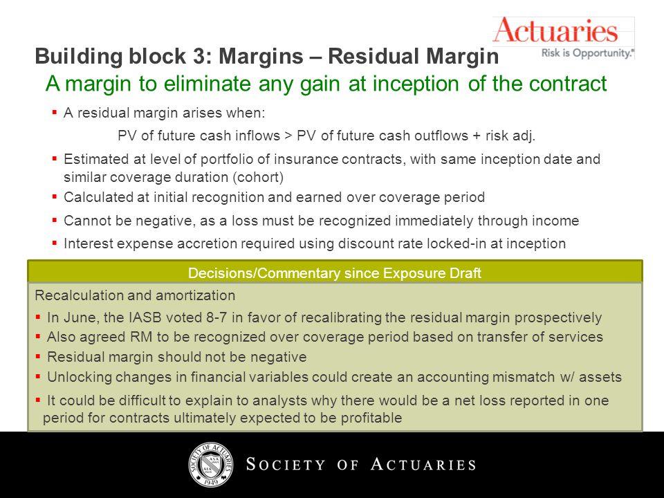 9 Building block 3: Margins – Residual Margin A residual margin arises when: PV of future cash inflows > PV of future cash outflows + risk adj. Estima