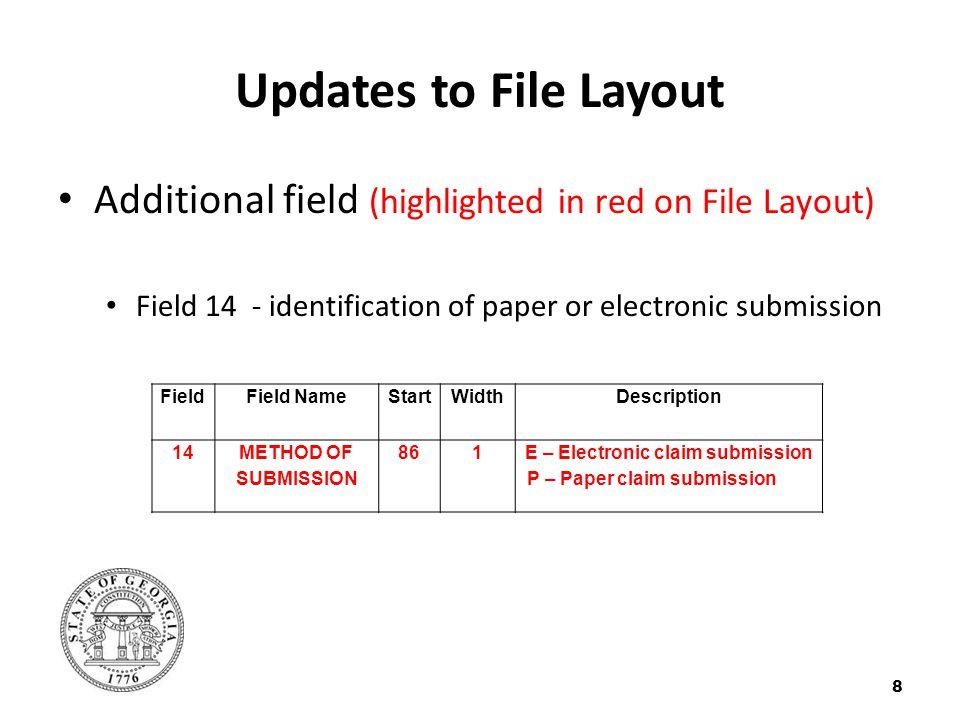 Updates to File Layout Additional field (highlighted in red on File Layout) Field 14 - identification of paper or electronic submission 8 FieldField N