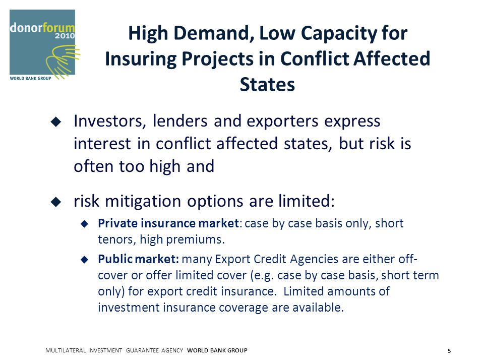 MULTILATERAL INVESTMENT GUARANTEE AGENCY WORLD BANK GROUP 5 High Demand, Low Capacity for Insuring Projects in Conflict Affected States Investors, lenders and exporters express interest in conflict affected states, but risk is often too high and risk mitigation options are limited: Private insurance market: case by case basis only, short tenors, high premiums.