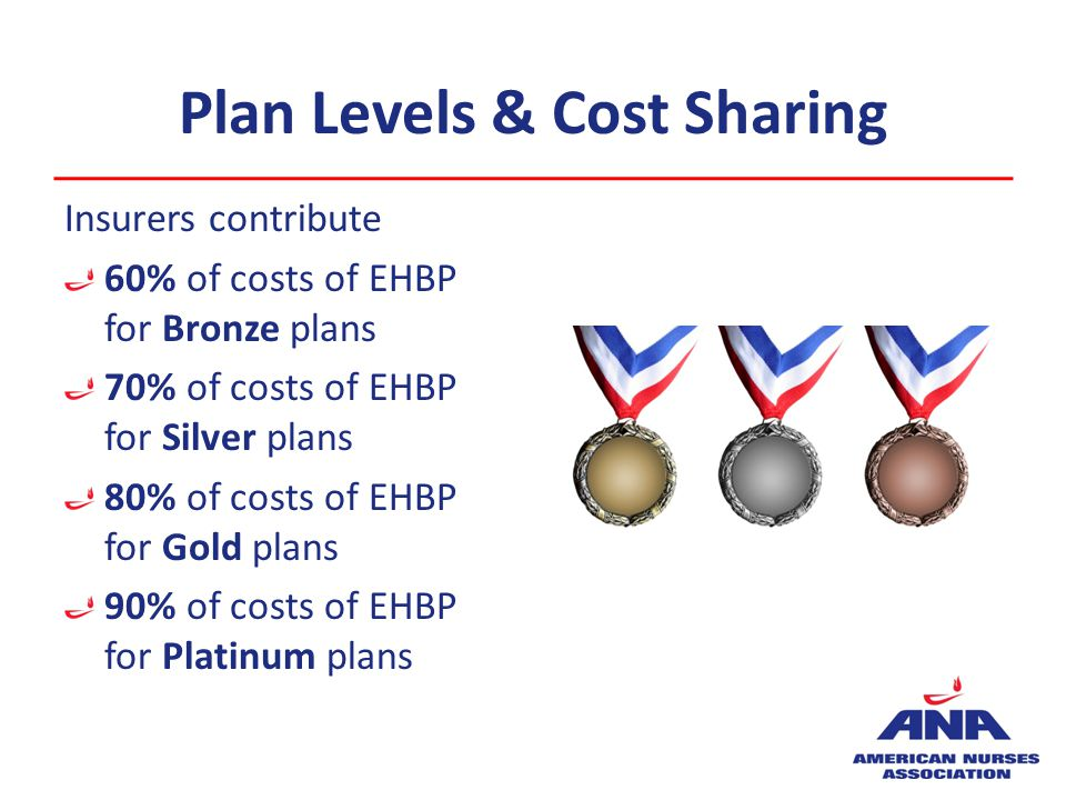 Plan Levels & Cost Sharing Insurers contribute 60% of costs of EHBP for Bronze plans 70% of costs of EHBP for Silver plans 80% of costs of EHBP for Gold plans 90% of costs of EHBP for Platinum plans