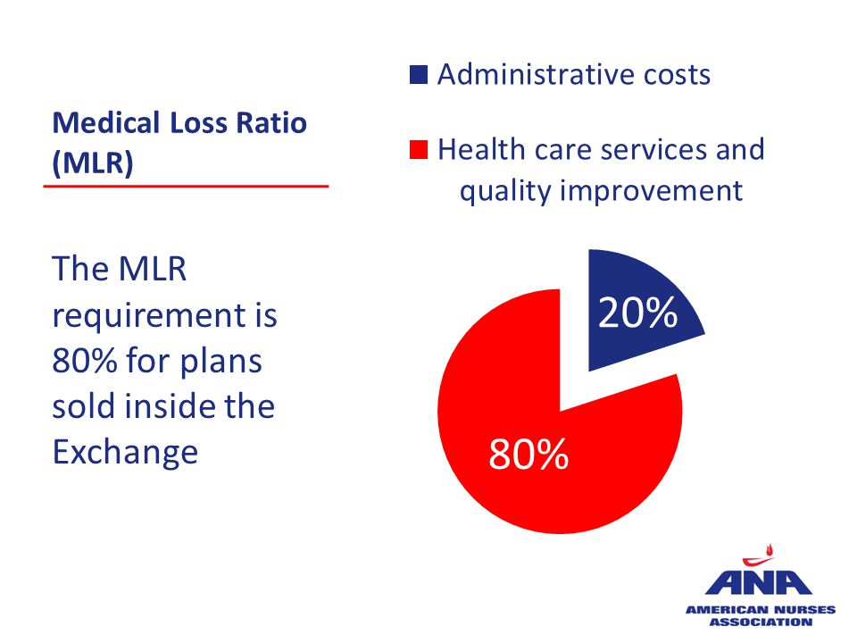 Medical Loss Ratio (MLR) The MLR requirement is 80% for plans sold inside the Exchange