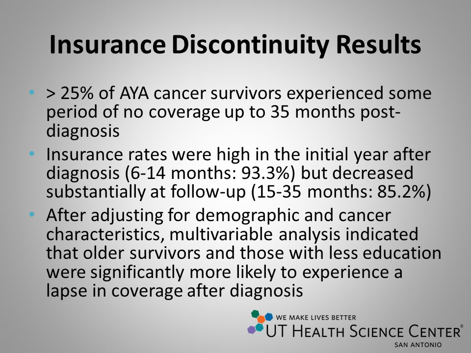 Insurance Discontinuity Results > 25% of AYA cancer survivors experienced some period of no coverage up to 35 months post- diagnosis Insurance rates w