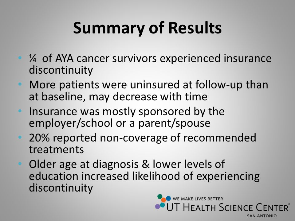 Summary of Results ¼ of AYA cancer survivors experienced insurance discontinuity More patients were uninsured at follow-up than at baseline, may decrease with time Insurance was mostly sponsored by the employer/school or a parent/spouse 20% reported non-coverage of recommended treatments Older age at diagnosis & lower levels of education increased likelihood of experiencing discontinuity