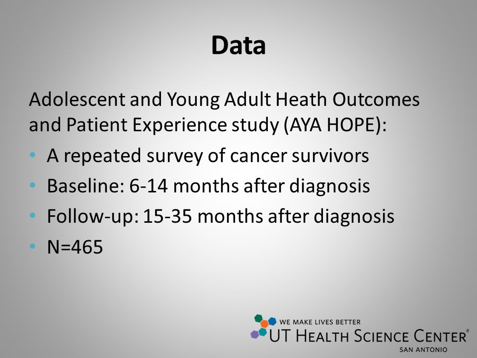 Data Adolescent and Young Adult Heath Outcomes and Patient Experience study (AYA HOPE): A repeated survey of cancer survivors Baseline: 6-14 months af